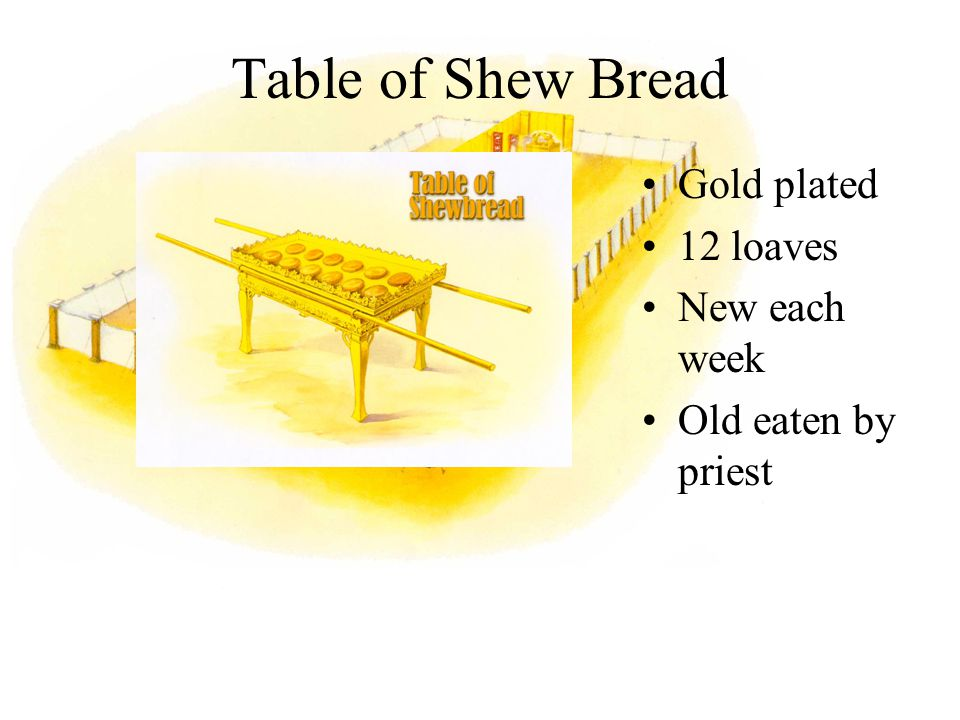 Gold plated 12 loaves New each week Old eaten by priest Table of Shew Bread