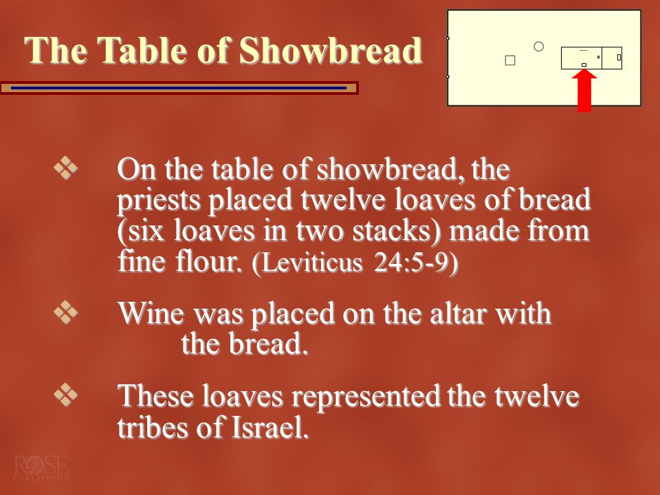 The Table of Showbread  On the table of showbread, the priests placed twelve loaves of bread (six loaves in two stacks) made from fine flour.