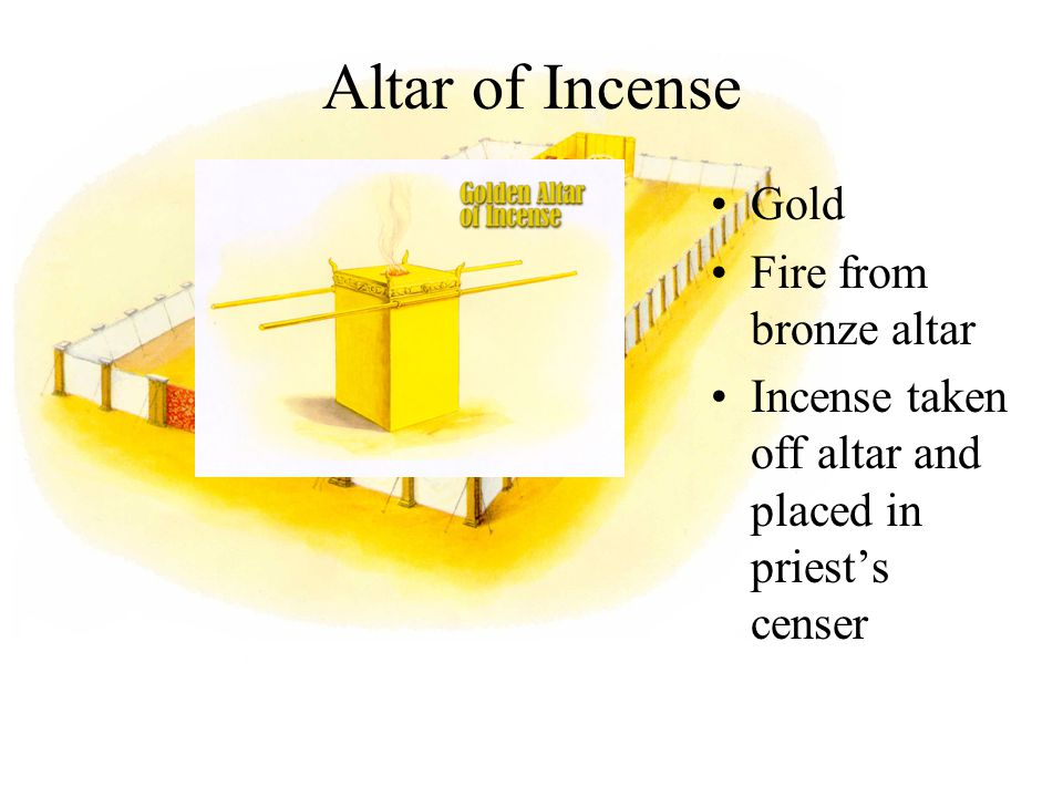 Gold Fire from bronze altar Incense taken off altar and placed in priest's censer Altar of Incense
