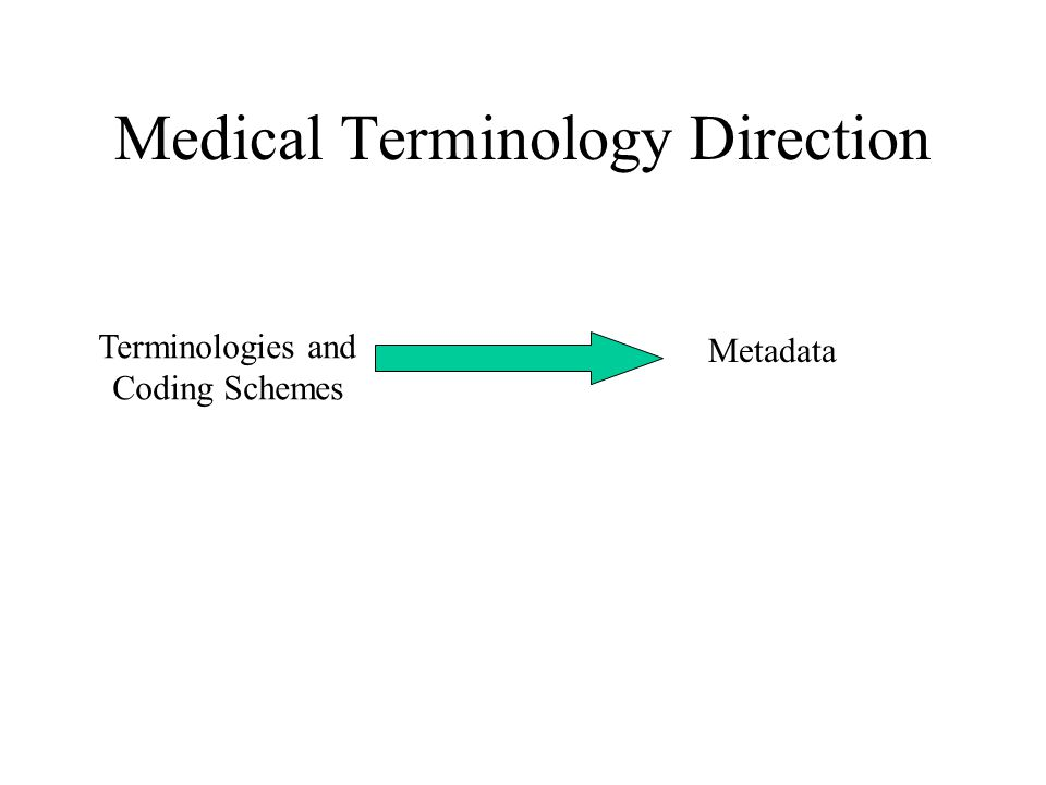 Medical Terminology Direction Terminologies and Coding Schemes Metadata
