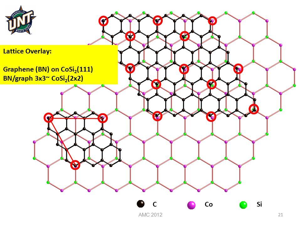 CCoSi Lattice Overlay: Graphene (BN) on CoSi 2 (111) BN/graph 3x3~ CoSi 2 (2x2) AMC 2012 21