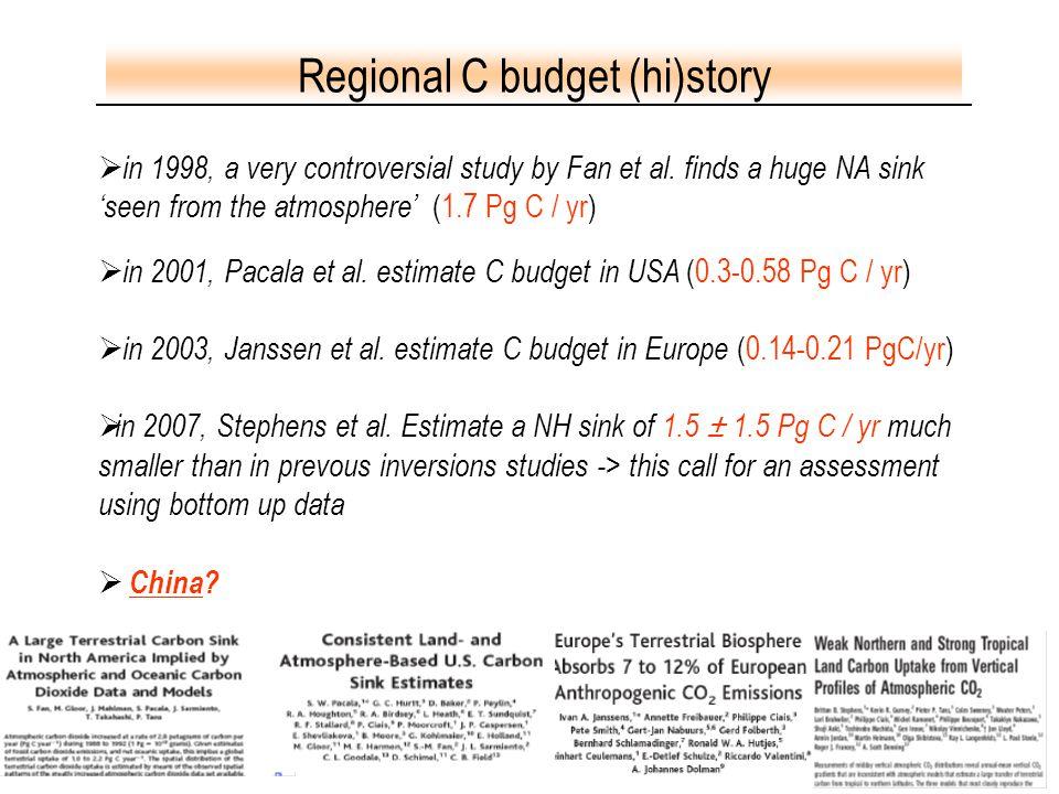 3 Spatial distribution climae Mean annual temperature Annual Precipitaion