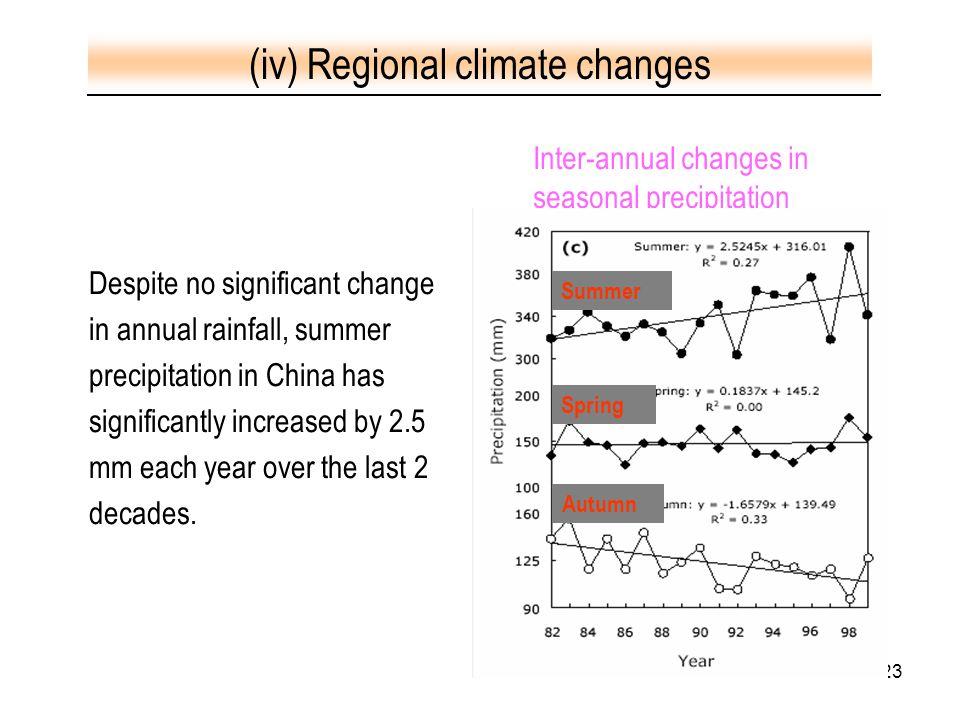23 Inter-annual changes in seasonal precipitation Summer Autumn Spring Despite no significant change in annual rainfall, summer precipitation in China