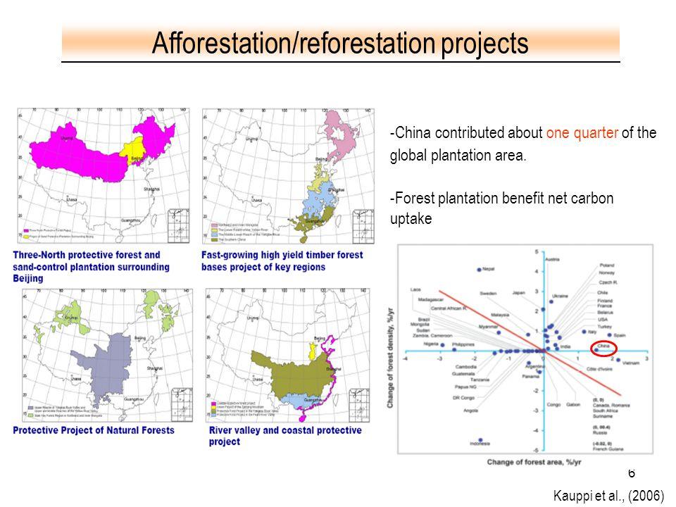 6 -China contributed about one quarter of the global plantation area. -Forest plantation benefit net carbon uptake Kauppi et al., (2006) Afforestation