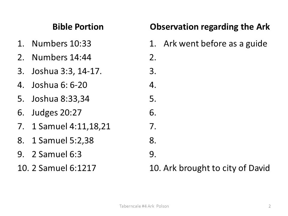 Bible Portion 1.Numbers 10:33 2.Numbers 14:44 3.Joshua 3:3, 14-17.
