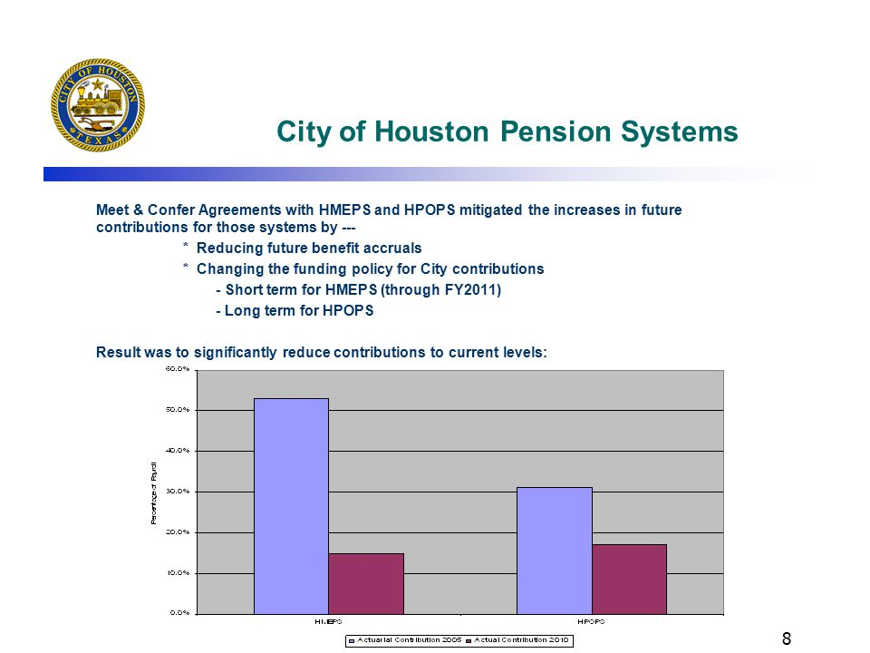 9 In 2007, the HFRRF board elected to discontinue a funding policy designed to mitigate the undesirable increase in future City contribution levels.