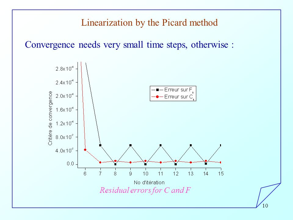 10 Linearization by the Picard method Convergence needs very small time steps, otherwise : Residual errors for C and F