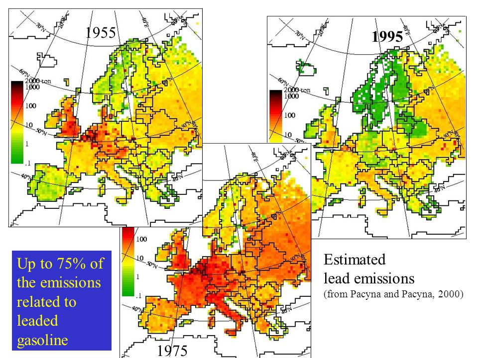 Estimated lead emissions (from Pacyna and Pacyna, 2000) 1955 1995 1955 1975 Up to 75% of the emissions related to leaded gasoline