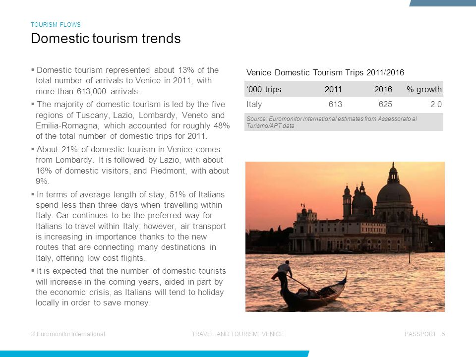© Euromonitor InternationalPASSPORT 5TRAVEL AND TOURISM: VENICE  Domestic tourism represented about 13% of the total number of arrivals to Venice in