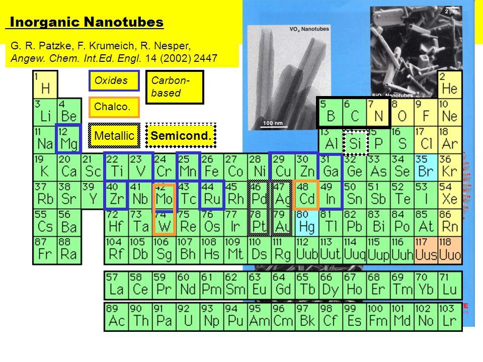 Inorganic Nanotubes G. R. Patzke, F. Krumeich, R.