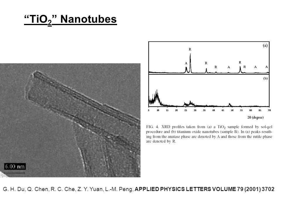 TiO 2 Nanotubes G. H. Du, Q. Chen, R. C. Che, Z.