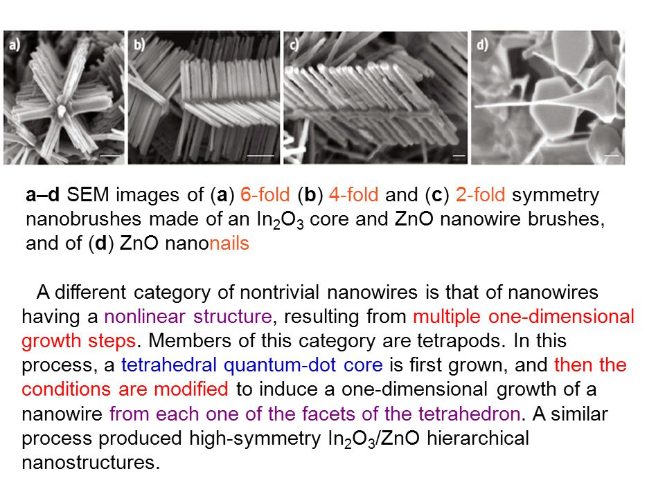 a–d SEM images of (a) 6-fold (b) 4-fold and (c) 2-fold symmetry nanobrushes made of an In 2 O 3 core and ZnO nanowire brushes, and of (d) ZnO nanonail