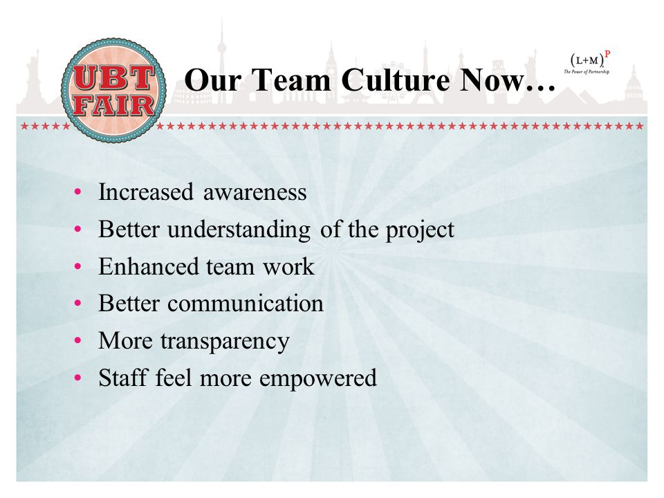 Our Team Culture Now… Increased awareness Better understanding of the project Enhanced team work Better communication More transparency Staff feel more empowered