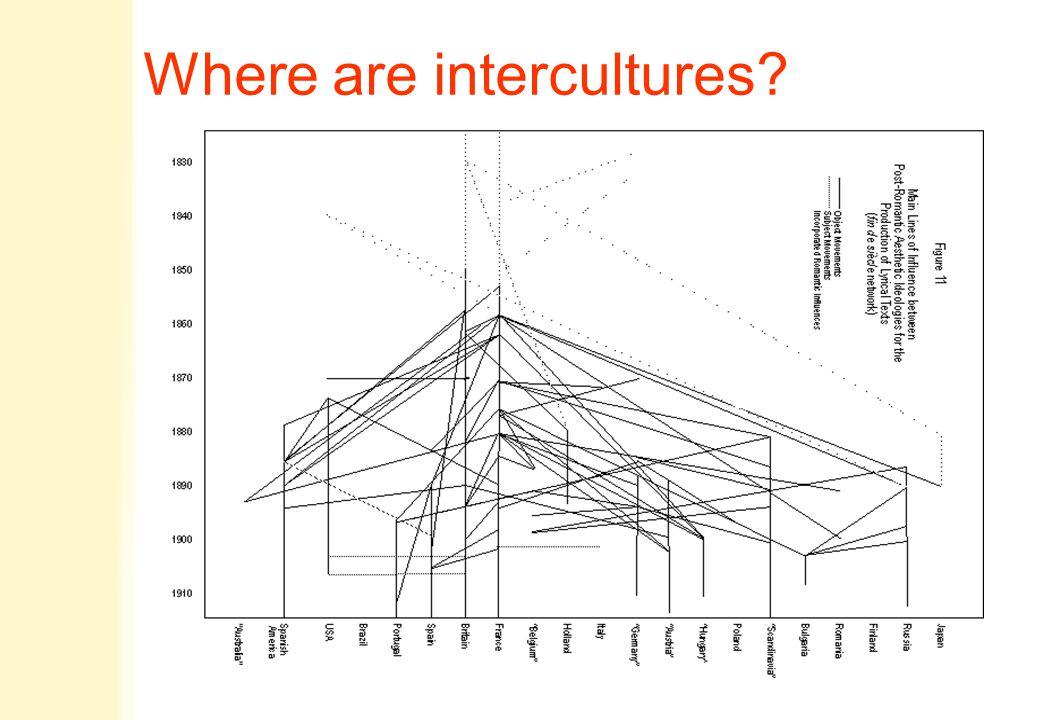 Where are intercultures