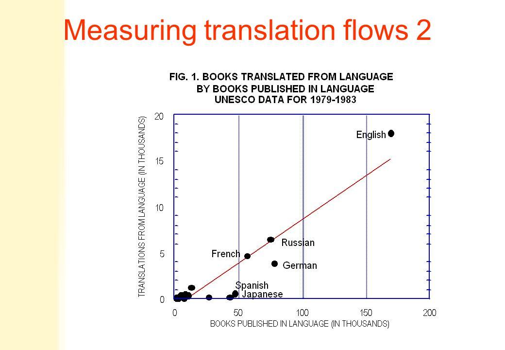 Measuring translation flows 2