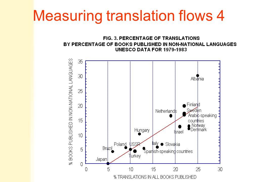 Measuring translation flows 4
