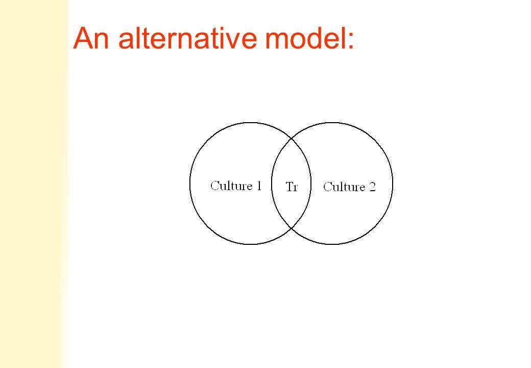 An even better alternative model: Locale 1 Locale 2 Locale 3 IC Locale 4