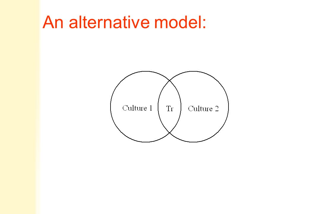 An alternative model: