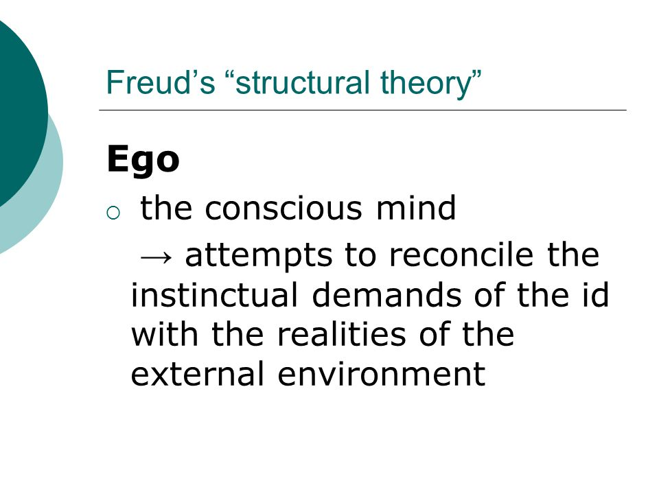Freud's structural theory Ego  the conscious mind → attempts to reconcile the instinctual demands of the id with the realities of the external environment