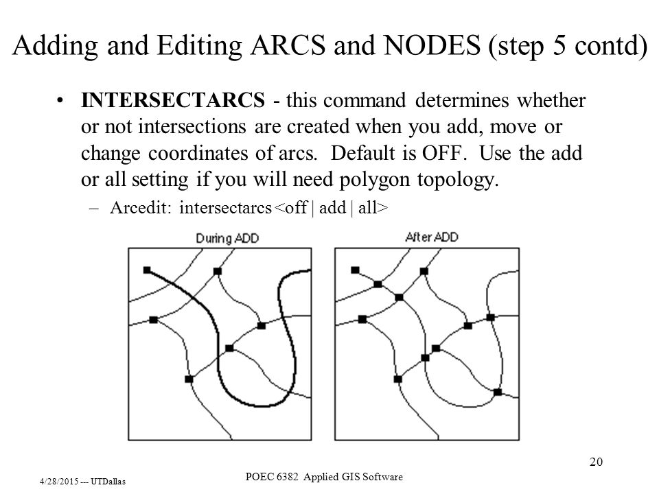 4/28/2015 --- UTDallas POEC 6382 Applied GIS Software 20 INTERSECTARCS - this command determines whether or not intersections are created when you add
