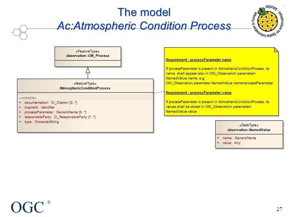 OGC ® 27 The model Ac:Atmospheric Condition Process