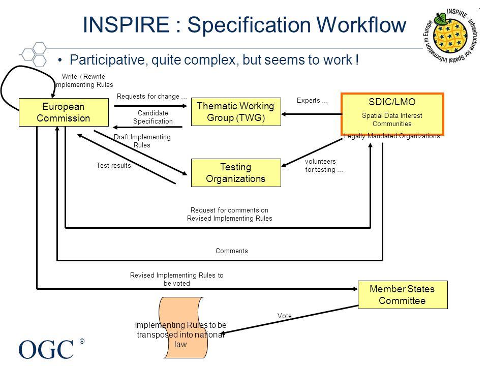 OGC ® INSPIRE : Specification Workflow Participative, quite complex, but seems to work .