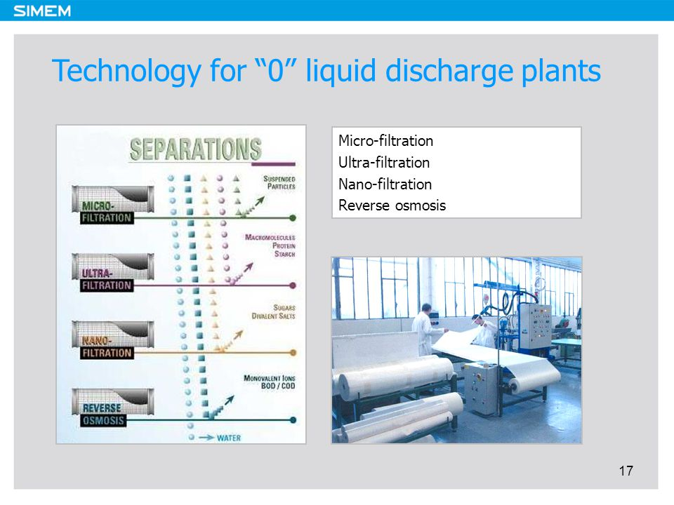 Technology for 0 liquid discharge plants Micro-filtration Ultra-filtration Nano-filtration Reverse osmosis 17