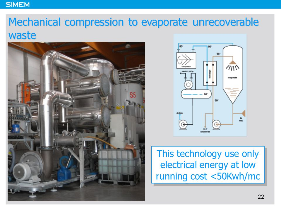 22 Mechanical compression to evaporate unrecoverable waste This technology use only electrical energy at low running cost <50Kwh/mc