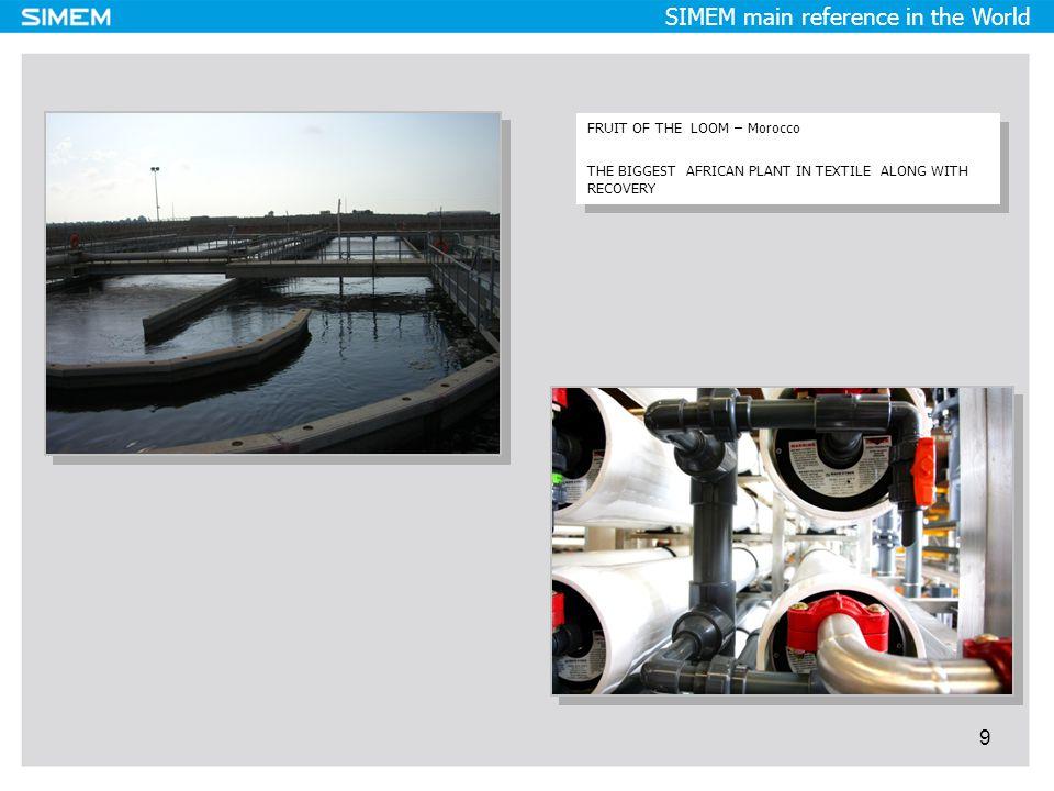 SIMEM reference list in India Inditex Processor Ltd.