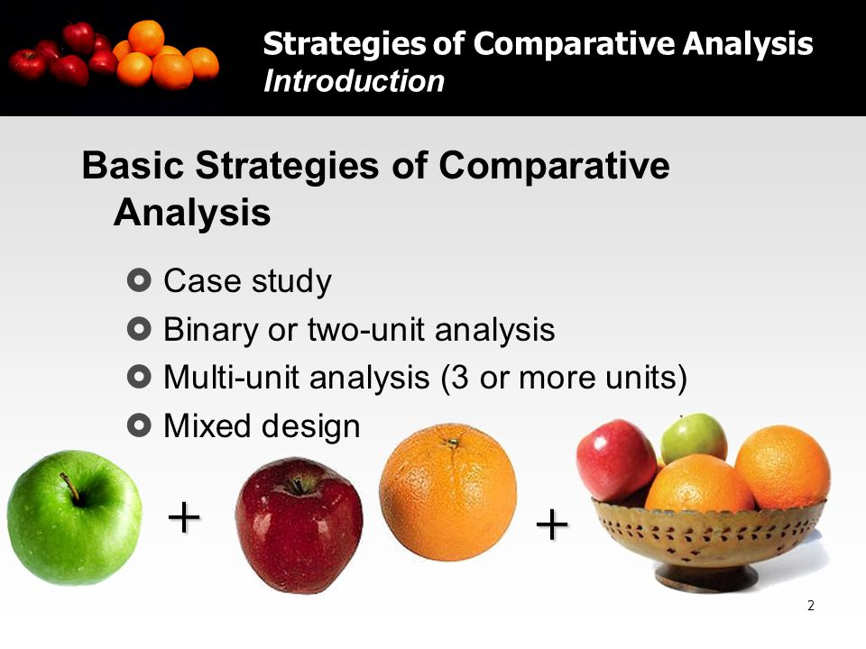 3 Basic Strategies of Comparative Analysis Two Related Strategies …  Within-case comparison  Analytical induction 1945-1960 1961-1987 1987-2006 Strategies of Comparative Analysis Introduction We'll talk more about these later