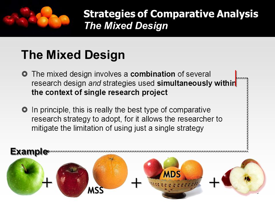 23 The Mixed Design  The mixed design involves a combination of several research design and strategies used simultaneously within the context of single research project  In principle, this is really the best type of comparative research strategy to adopt, for it allows the researcher to mitigate the limitation of using just a single strategy + ++ MSS MDS Strategies of Comparative Analysis The Mixed Design Example