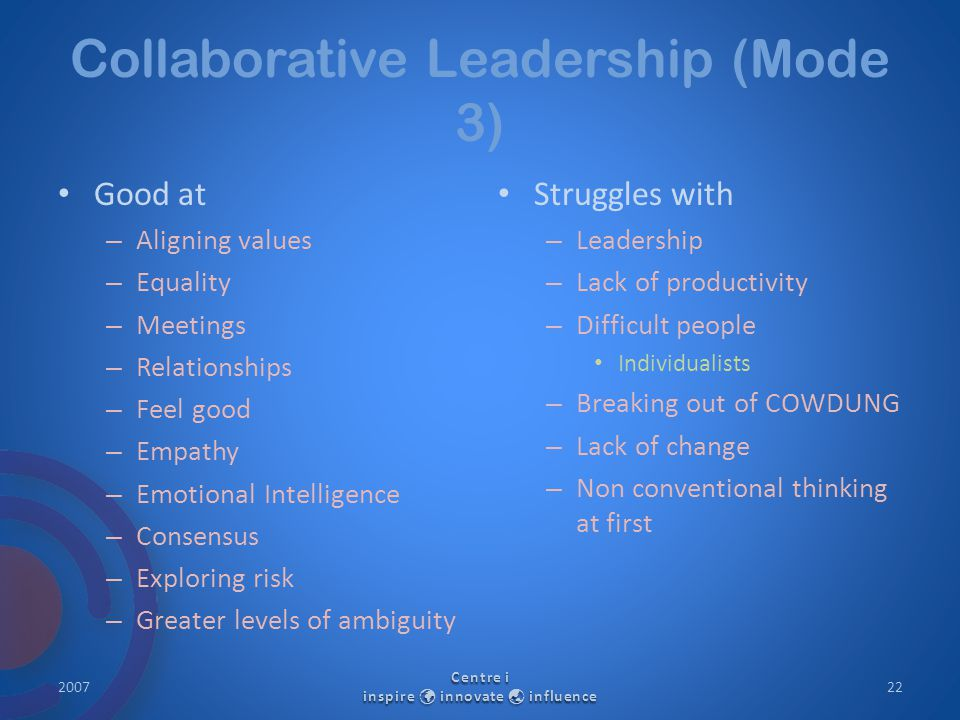 Collaborative Leadership (Mode 3) Good at – Aligning values – Equality – Meetings – Relationships – Feel good – Empathy – Emotional Intelligence – Con