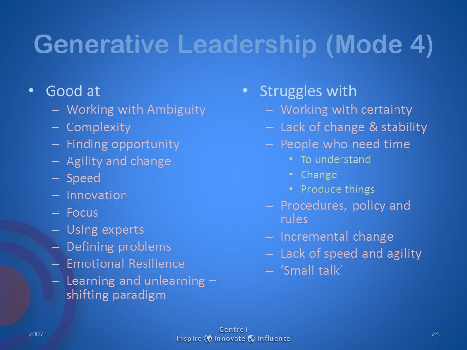 Generative Leadership (Mode 4) Good at – Working with Ambiguity – Complexity – Finding opportunity – Agility and change – Speed – Innovation – Focus –