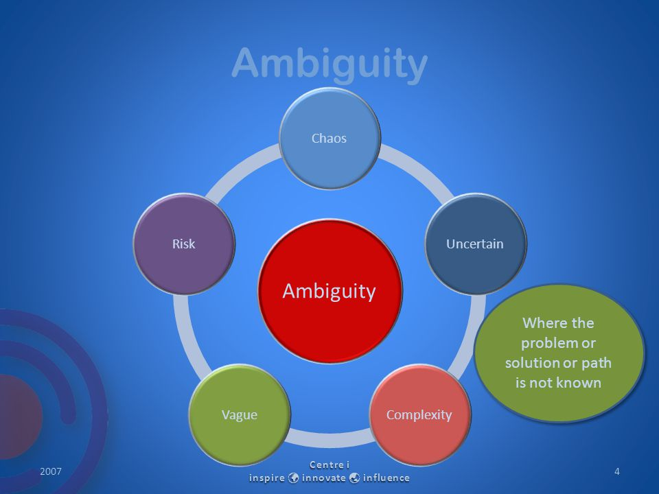 Ambiguity 2007 Centre i inspire innovate  influence 4 Ambiguity ChaosUncertainComplexityVagueRisk Where the problem or solution or path is not known