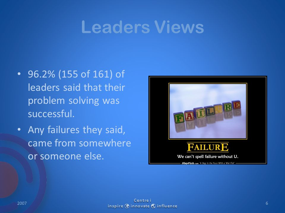 Leaders Views 96.2% (155 of 161) of leaders said that their problem solving was successful.
