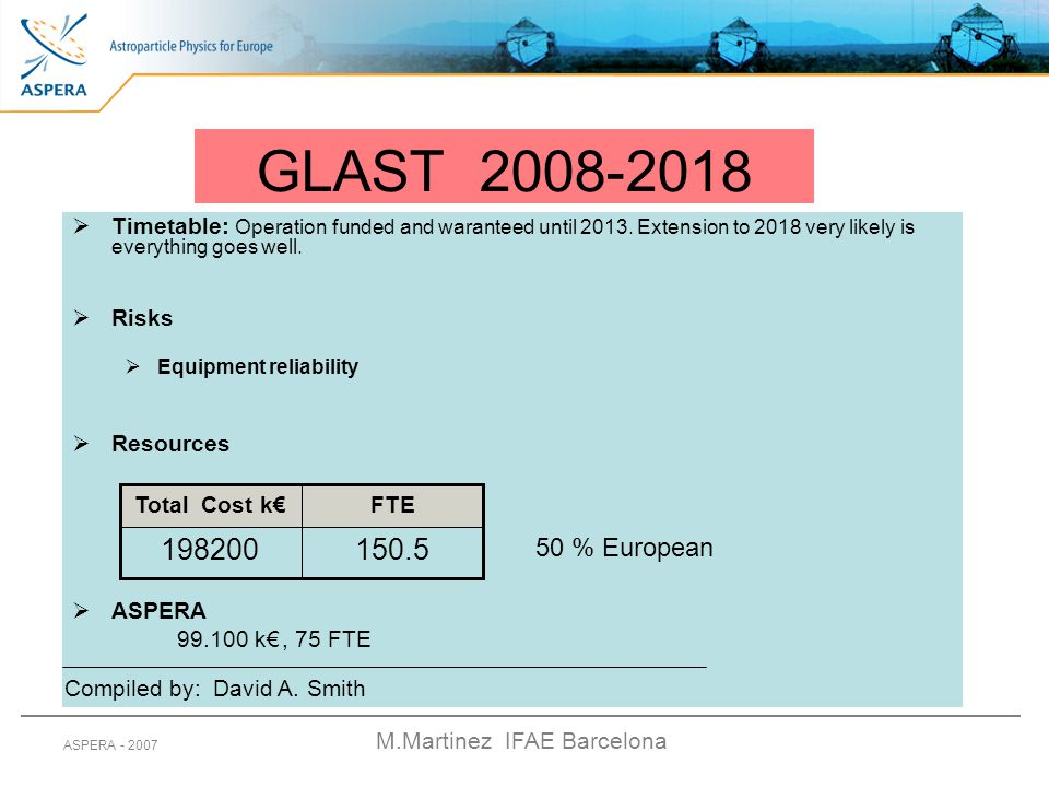 M.Martinez IFAE Barcelona ASPERA - 2007 GLAST 2008-2018  Timetable: Operation funded and waranteed until 2013.