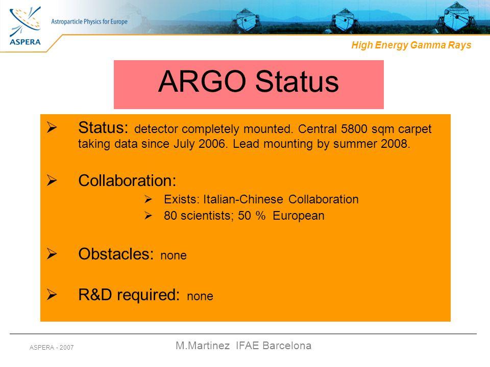 M.Martinez IFAE Barcelona ASPERA - 2007 ARGO Status  Status: detector completely mounted. Central 5800 sqm carpet taking data since July 2006. Lead m