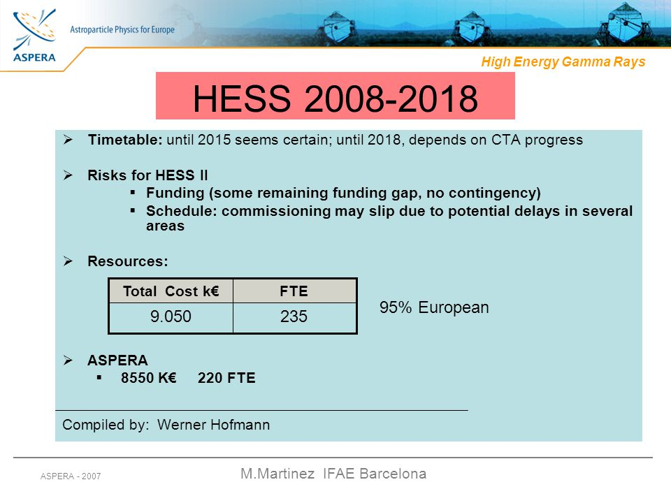 M.Martinez IFAE Barcelona ASPERA - 2007 HESS 2008-2018  Timetable: until 2015 seems certain; until 2018, depends on CTA progress  Risks for HESS II  Funding (some remaining funding gap, no contingency)  Schedule: commissioning may slip due to potential delays in several areas  Resources:  ASPERA  8550 K€ 220 FTE 2359.050 FTETotal Cost k€ 95% European Compiled by: Werner Hofmann High Energy Gamma Rays