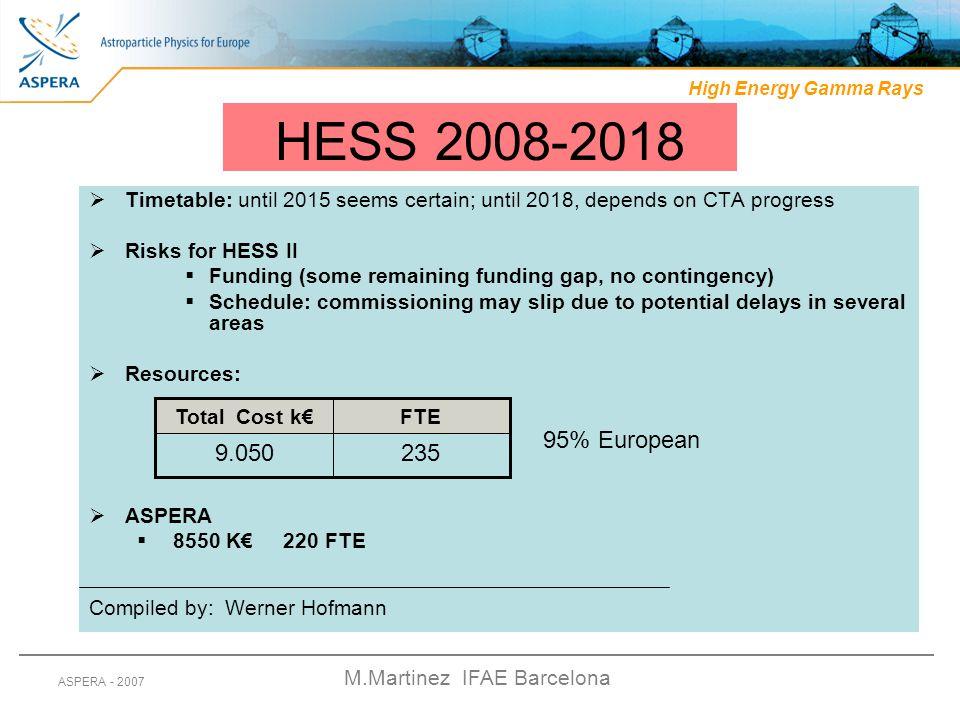 M.Martinez IFAE Barcelona ASPERA - 2007 HESS 2008-2018  Timetable: until 2015 seems certain; until 2018, depends on CTA progress  Risks for HESS II