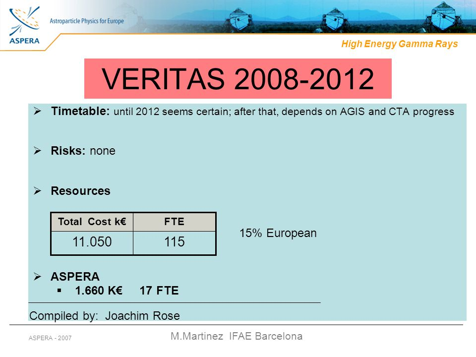 M.Martinez IFAE Barcelona ASPERA - 2007 VERITAS 2008-2012  Timetable: until 2012 seems certain; after that, depends on AGIS and CTA progress  Risks: none  Resources  ASPERA  1.660 K€ 17 FTE 11511.050 FTETotal Cost k€ 15% European Compiled by: Joachim Rose High Energy Gamma Rays