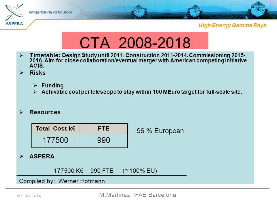 M.Martinez IFAE Barcelona ASPERA - 2007 CTA 2008-2018  Timetable: Design Study until 2011. Construction 2011-2014. Commissioning 2015- 2016. Aim for