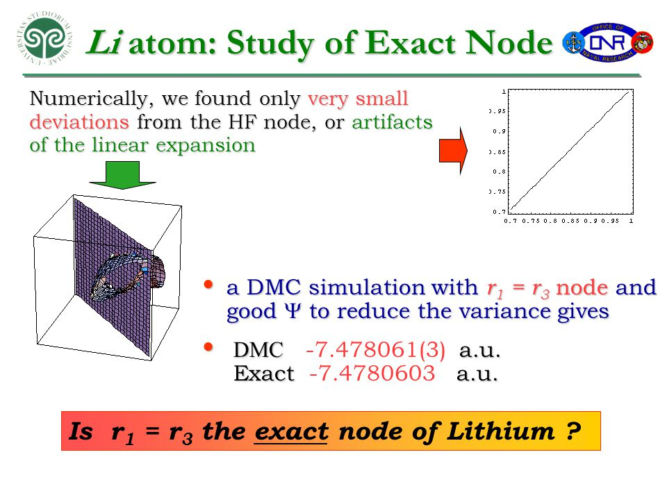 Li atom: Study of Exact Node Numerically, we found only very small deviations from the HF node, or artifacts of the linear expansion a DMC simulation with r 1 = r 3 node and good  to reduce the variance gives a DMC simulation with r 1 = r 3 node and good  to reduce the variance gives DMC a.u.