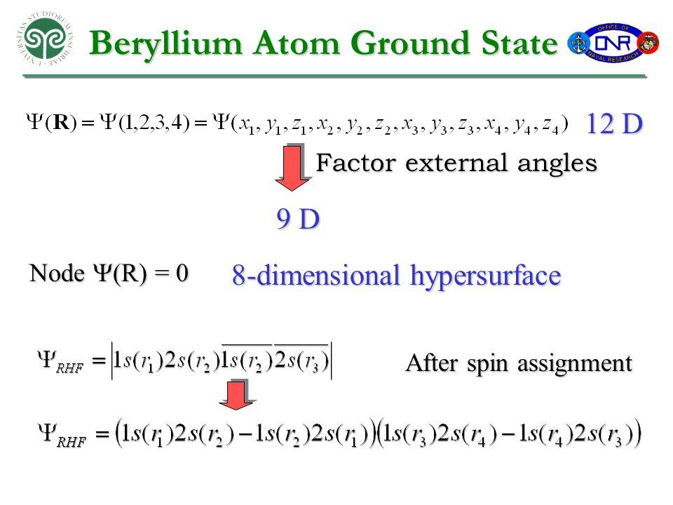 Beryllium Atom Ground State 12 D After spin assignment 9 D Node  (R) = 0 8-dimensional hypersurface Factor external angles