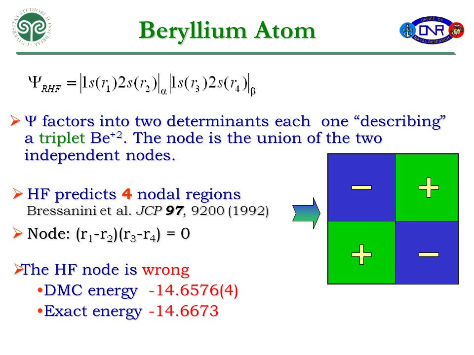 Beryllium Atom  HF predicts 4 nodal regions Bressanini et al.
