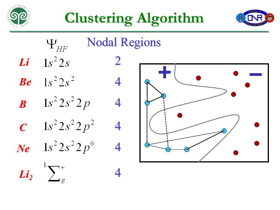 Clustering Algorithm 2 4 Nodal Regions 4 4 4 4 Ne Li Be B C Li 2