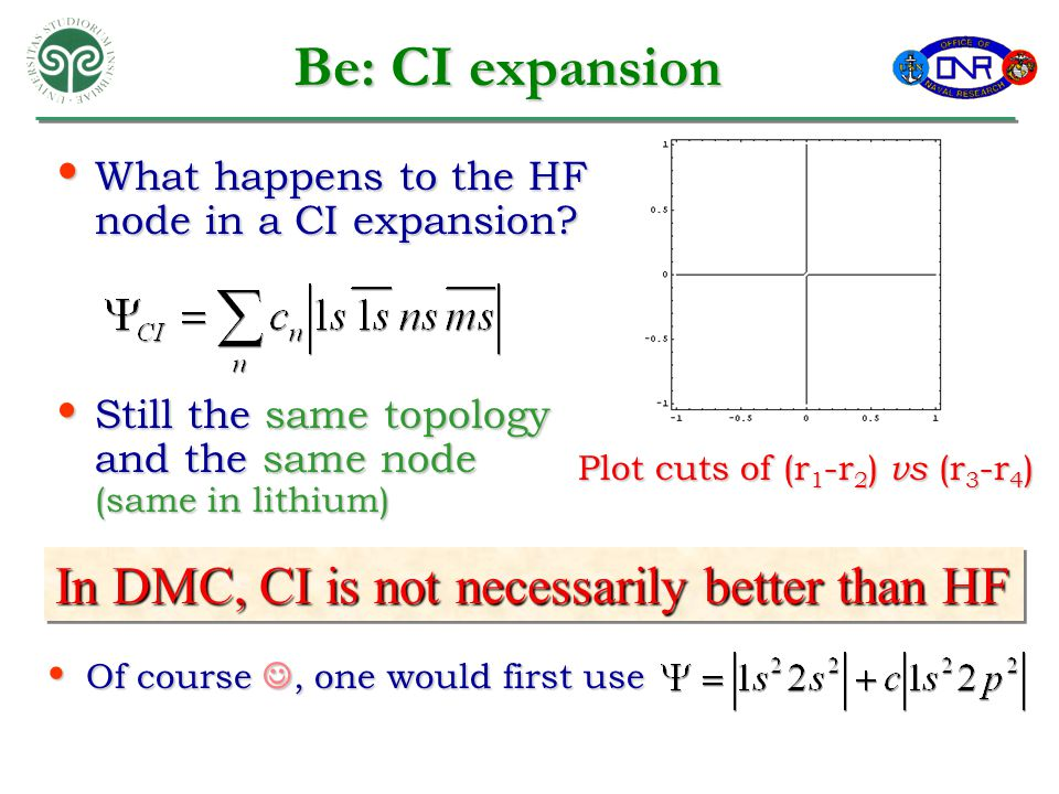 Be: CI expansion What happens to the HF node in a CI expansion.