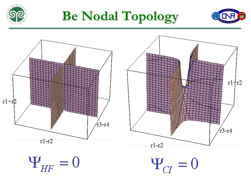 Be Nodal Topology r3-r4 r1-r2 r1+r2 r1-r2 r1+r2 r3-r4
