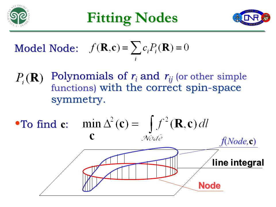 Fitting Nodes Model Node: Polynomials of r i and r ij (or other simple functions) with the correct spin-space symmetry.