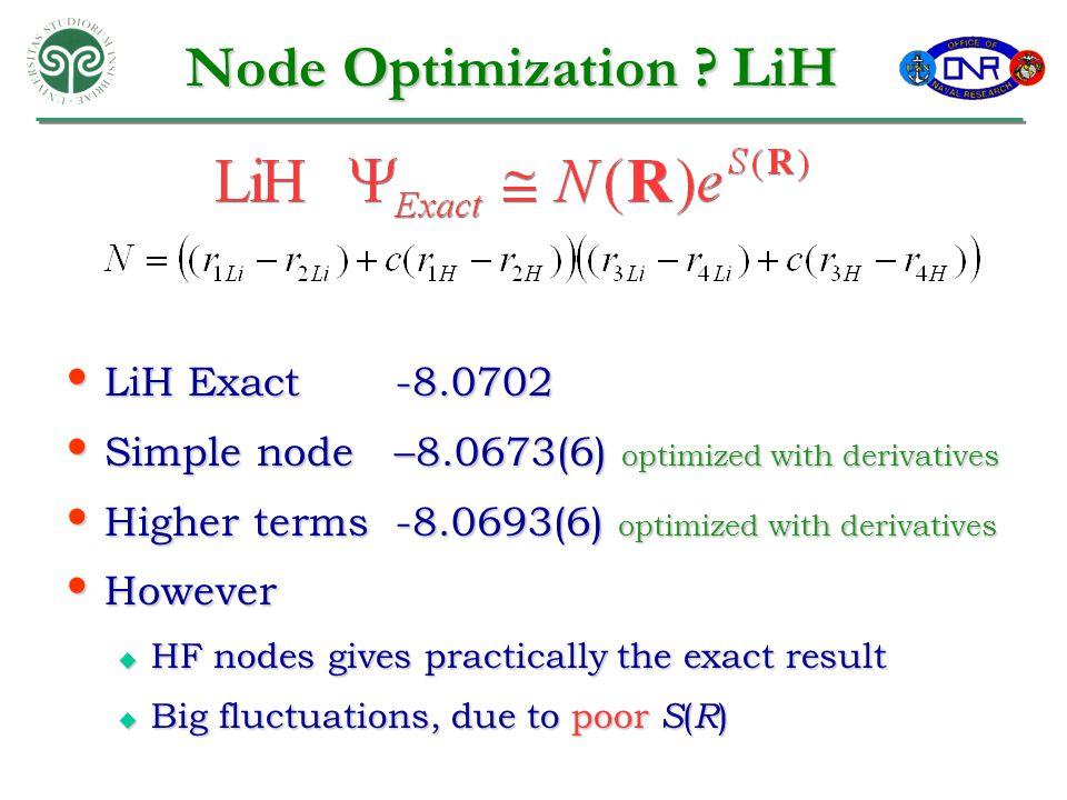 Node Optimization .