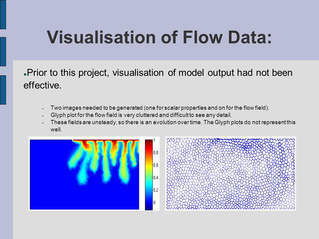 Visualisation of Flow Data: Prior to this project, visualisation of model output had not been effective.